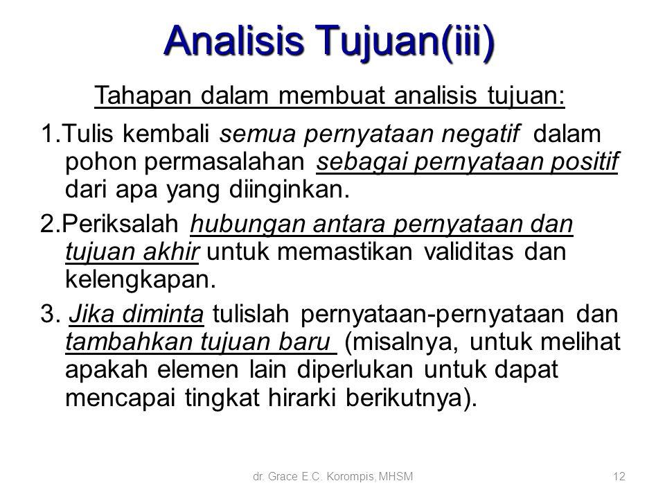 1.Tulis kembali semua pernyataan negatif dalam pohon permasalahan sebagai pernyataan positif dari apa yang diinginkan. 2.Periksalah hubungan antara pe