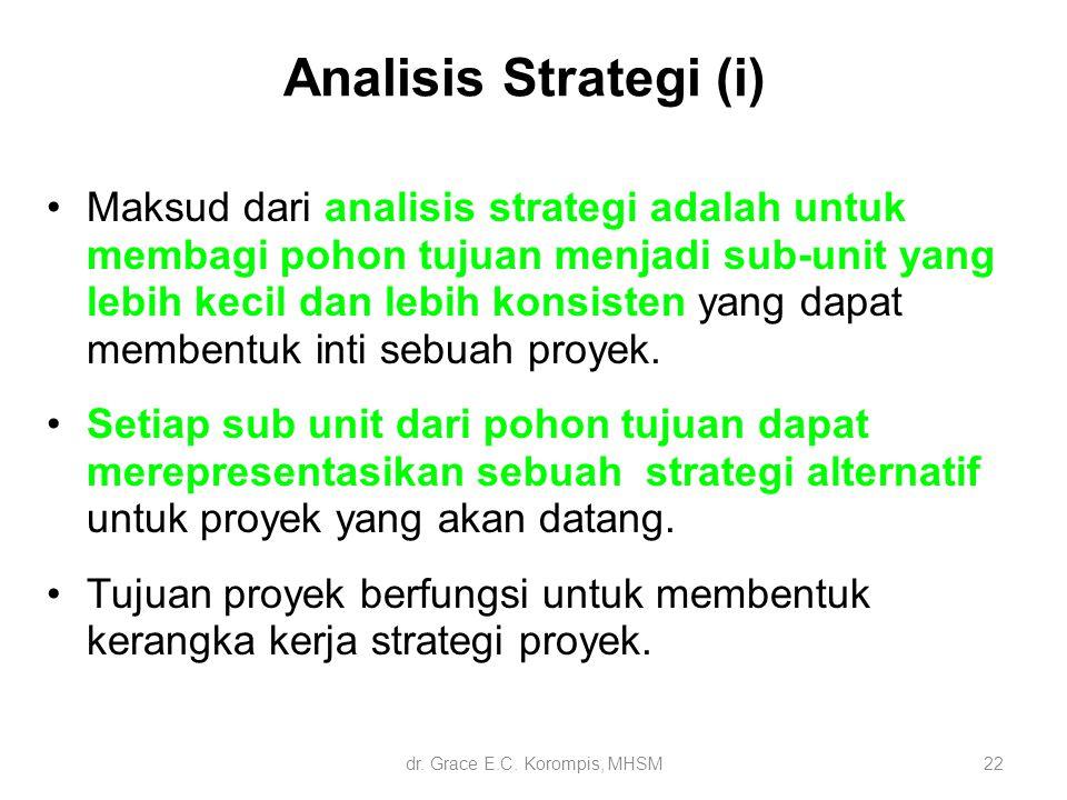 22 Analisis Strategi (i) Maksud dari analisis strategi adalah untuk membagi pohon tujuan menjadi sub-unit yang lebih kecil dan lebih konsisten yang da