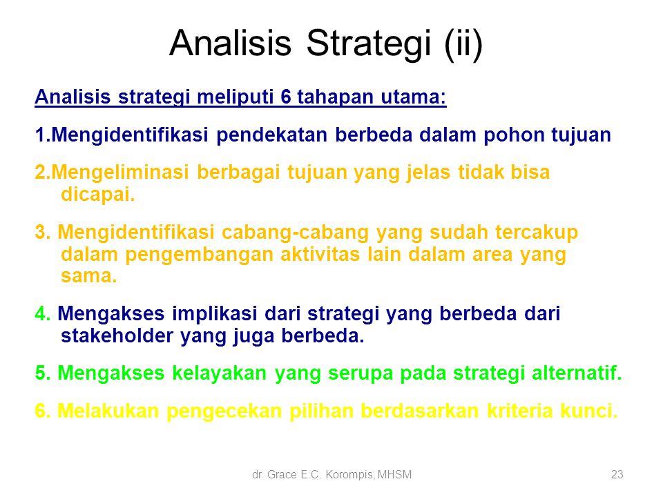 Analisis strategi meliputi 6 tahapan utama: 1.Mengidentifikasi pendekatan berbeda dalam pohon tujuan 2.Mengeliminasi berbagai tujuan yang jelas tidak