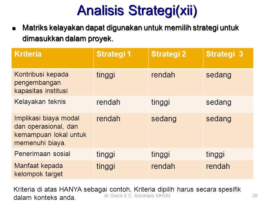 28 Analisis Strategi(xii) Matriks kelayakan dapat digunakan untuk memilih strategi untuk dimasukkan dalam proyek. Matriks kelayakan dapat digunakan un