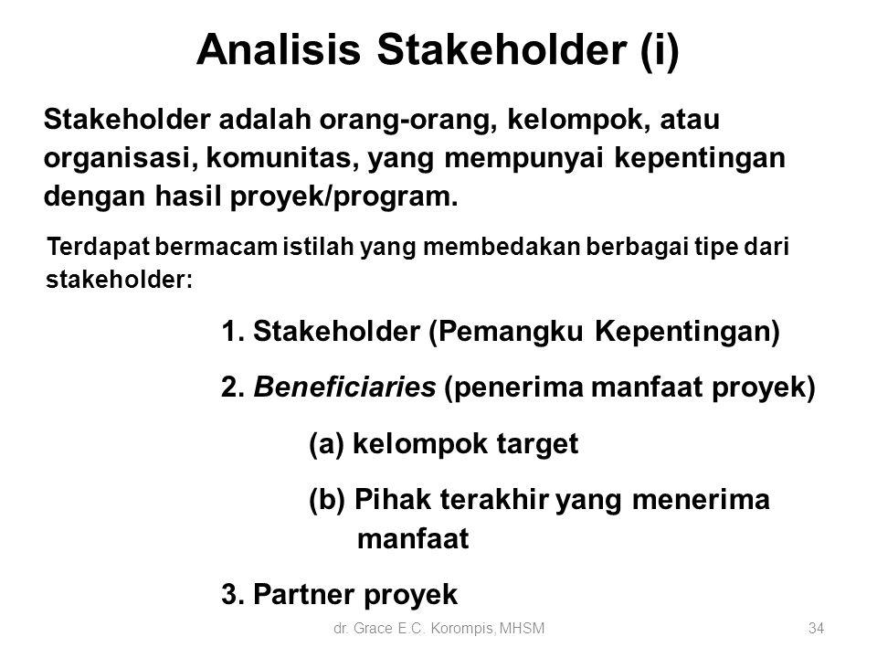 34 Stakeholder adalah orang-orang, kelompok, atau organisasi, komunitas, yang mempunyai kepentingan dengan hasil proyek/program. Analisis Stakeholder