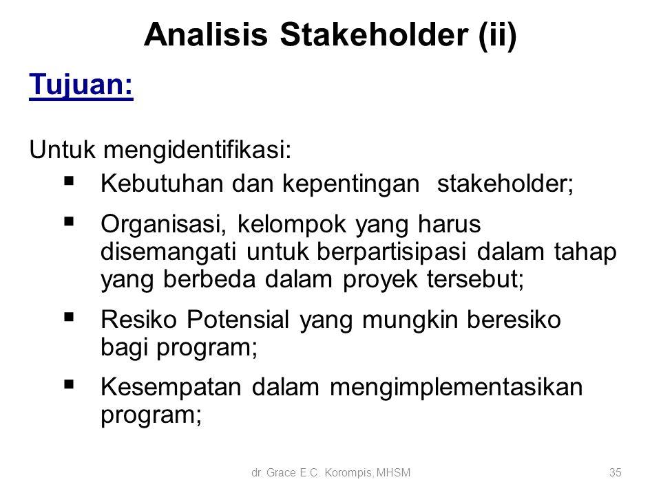 35 Tujuan: Untuk mengidentifikasi:  Kebutuhan dan kepentingan stakeholder;  Organisasi, kelompok yang harus disemangati untuk berpartisipasi dalam t