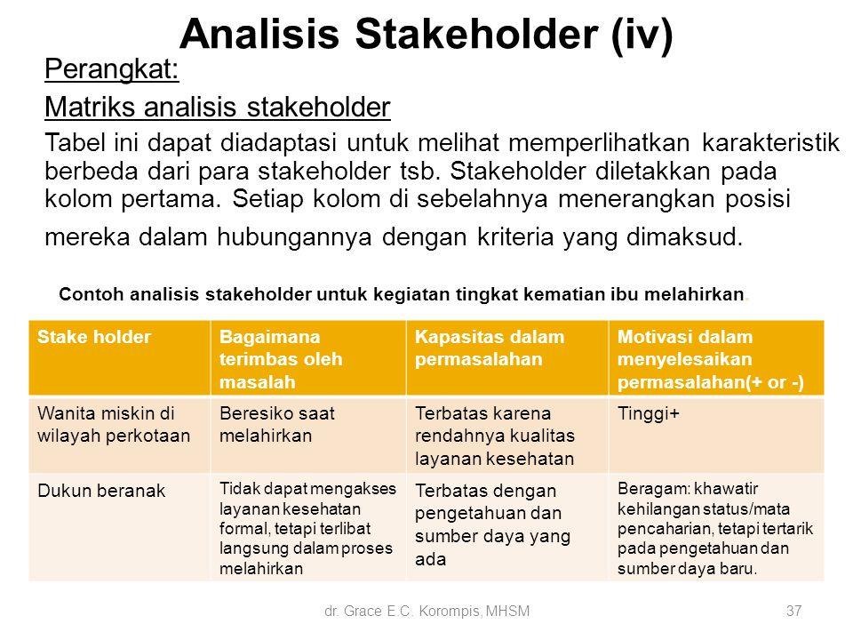 37 Analisis Stakeholder (iv) Perangkat: Matriks analisis stakeholder Tabel ini dapat diadaptasi untuk melihat memperlihatkan karakteristik berbeda dar