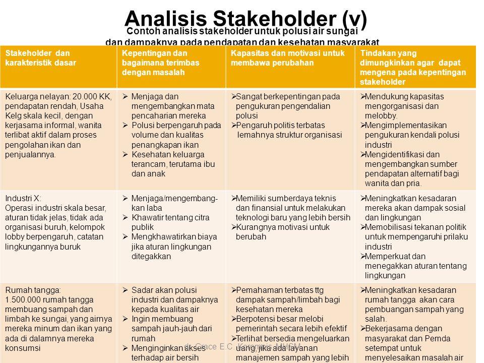 Analisis Stakeholder (v) 38 Contoh analisis stakeholder untuk polusi air sungai dan dampaknya pada pendapatan dan kesehatan masyarakat Stakeholder dan