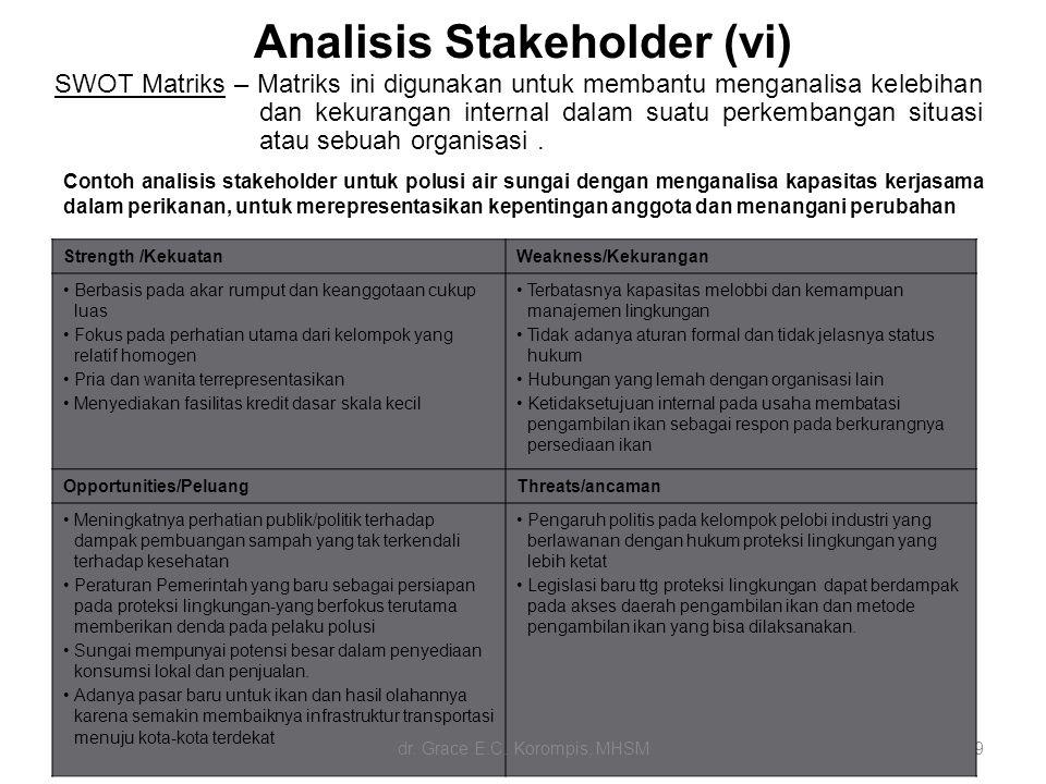 39 Analisis Stakeholder (vi) SWOT Matriks – Matriks ini digunakan untuk membantu menganalisa kelebihan dan kekurangan internal dalam suatu perkembanga
