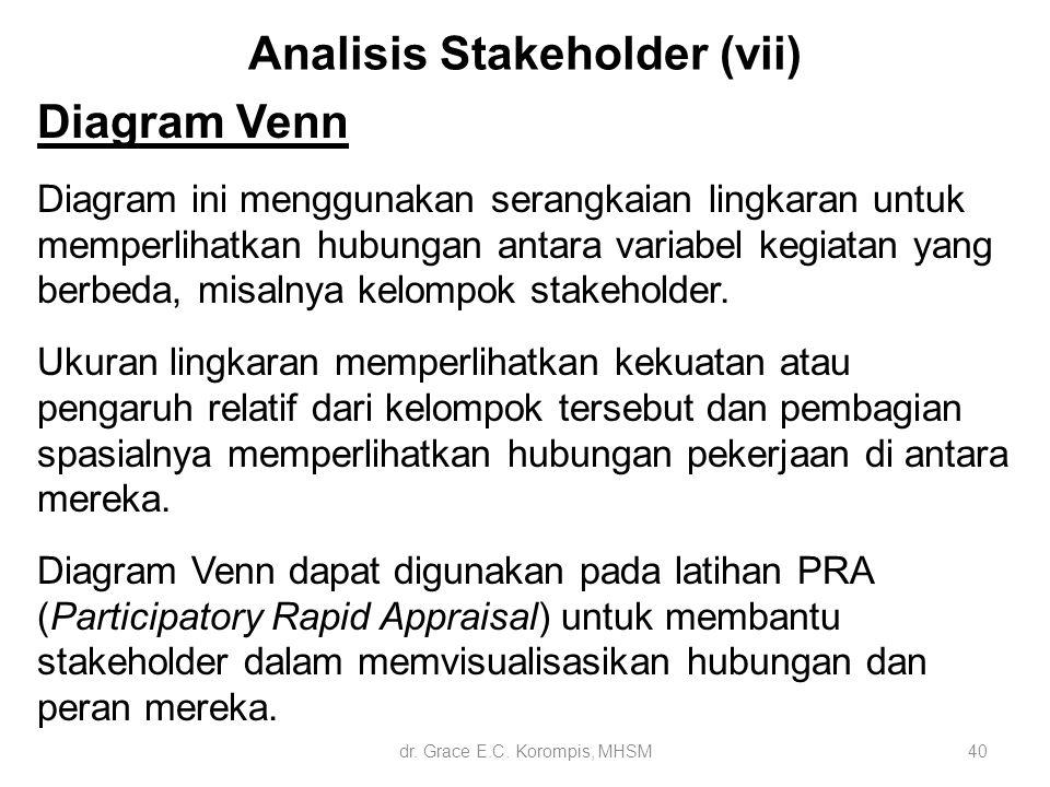 Analisis Stakeholder (vii) Diagram Venn Diagram ini menggunakan serangkaian lingkaran untuk memperlihatkan hubungan antara variabel kegiatan yang berb