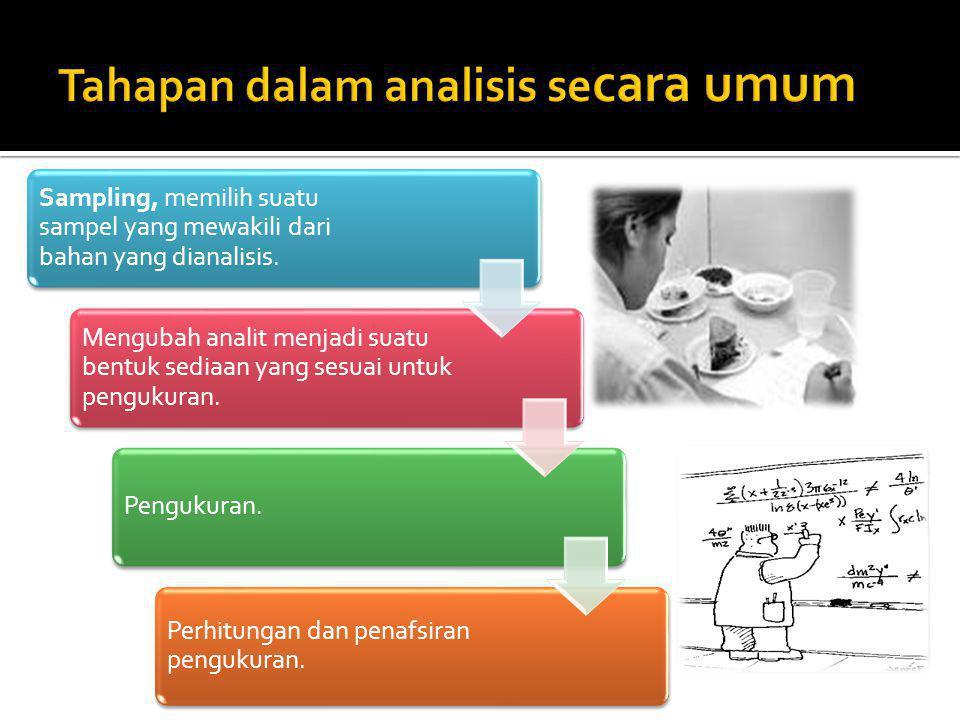  Sampel dalam analisis harus dapat mewakili (representatif) materi yang akan dianalisis secara utuh dan harus homogen.
