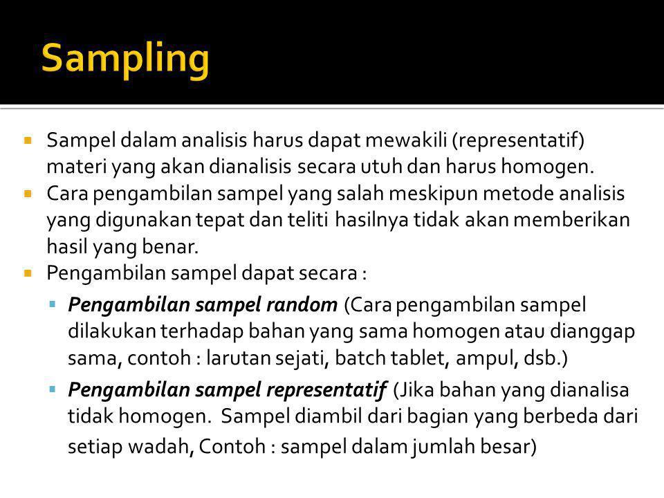  Sampel dalam analisis harus dapat mewakili (representatif) materi yang akan dianalisis secara utuh dan harus homogen.  Cara pengambilan sampel yang