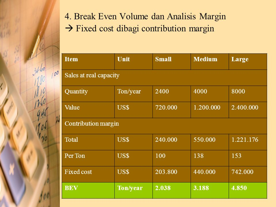 4. Break Even Volume dan Analisis Margin  Fixed cost dibagi contribution margin ItemUnitSmallMediumLarge Sales at real capacity QuantityTon/year24004