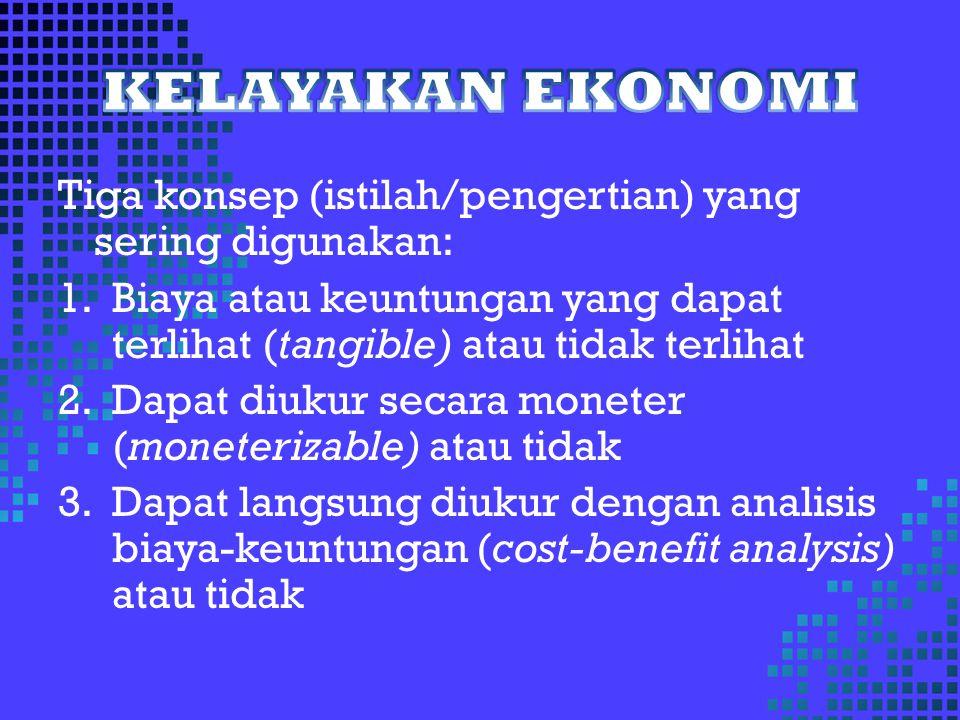 Tiga konsep (istilah/pengertian) yang sering digunakan: 1.Biaya atau keuntungan yang dapat terlihat (tangible) atau tidak terlihat 2.Dapat diukur secara moneter (moneterizable) atau tidak 3.Dapat langsung diukur dengan analisis biaya-keuntungan (cost-benefit analysis) atau tidak