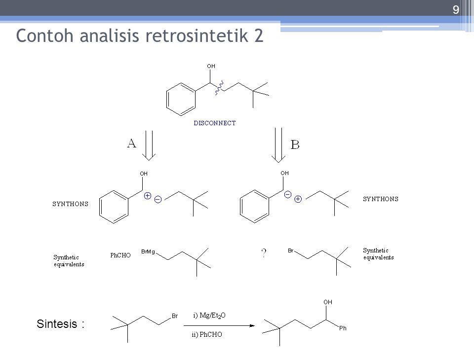 Contoh analisis retrosintetik 2 9 Sintesis :