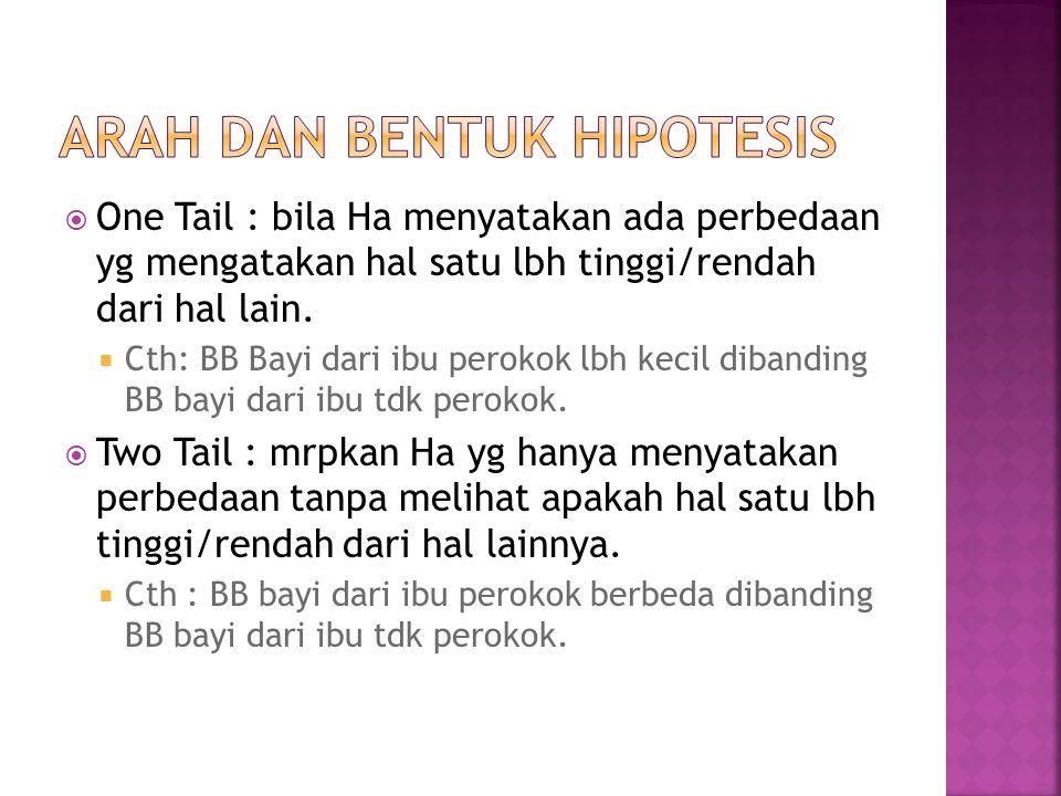  One Tail : bila Ha menyatakan ada perbedaan yg mengatakan hal satu lbh tinggi/rendah dari hal lain.