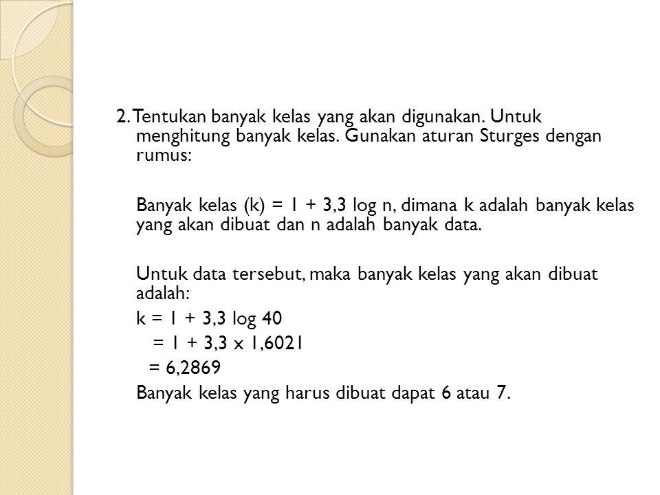 2. Tentukan banyak kelas yang akan digunakan. Untuk menghitung banyak kelas. Gunakan aturan Sturges dengan rumus: Banyak kelas (k) = 1 + 3,3 log n, di