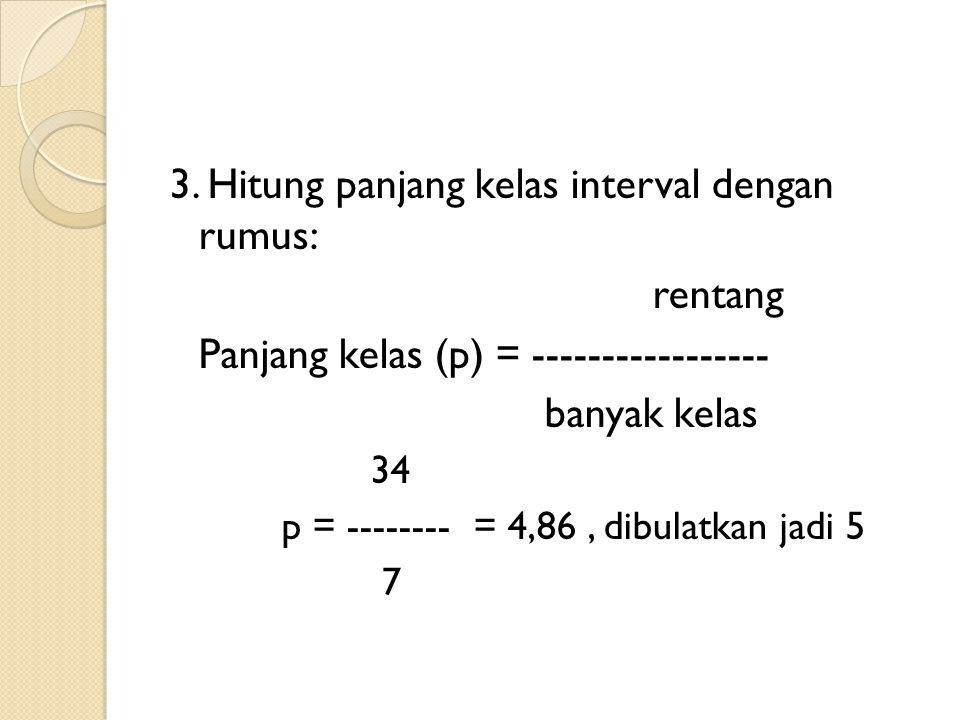 3. Hitung panjang kelas interval dengan rumus: rentang Panjang kelas (p) = ----------------- banyak kelas 34 p = -------- = 4,86, dibulatkan jadi 5 7