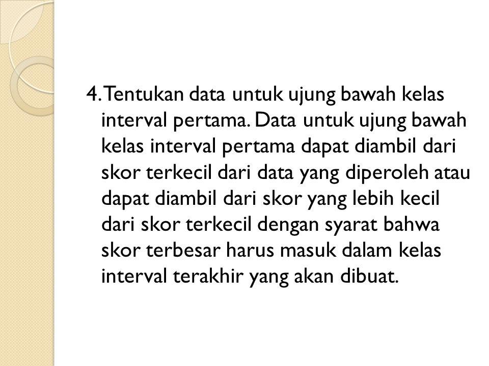4. Tentukan data untuk ujung bawah kelas interval pertama. Data untuk ujung bawah kelas interval pertama dapat diambil dari skor terkecil dari data ya