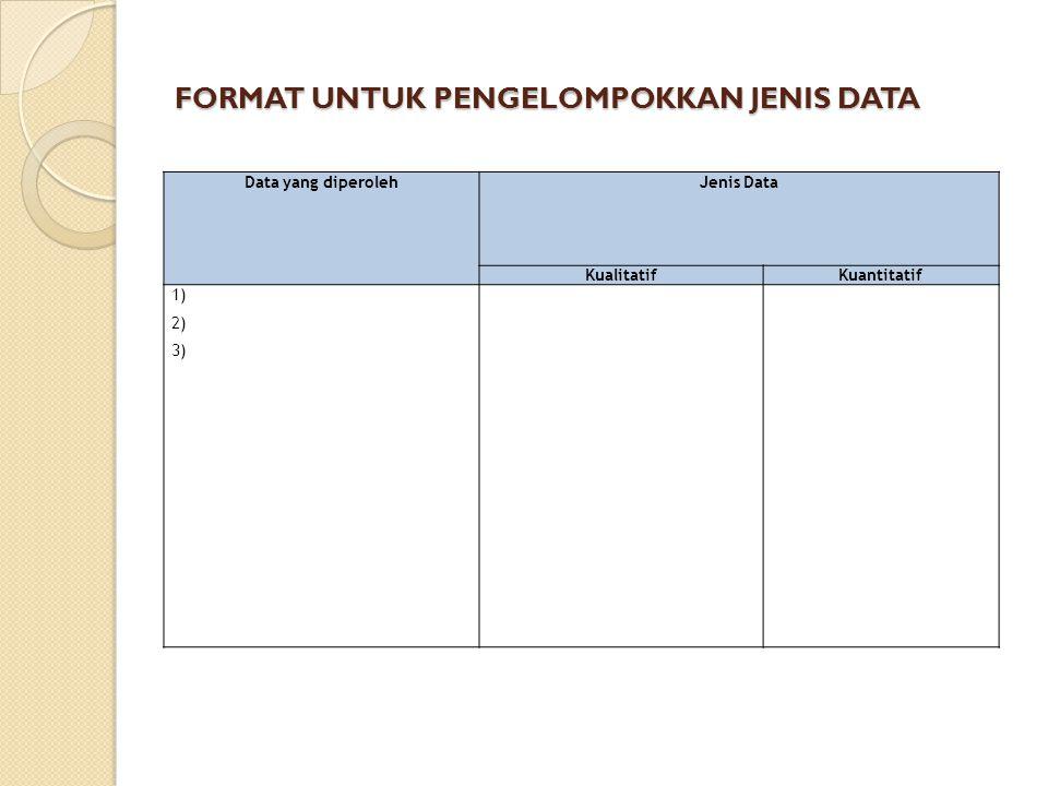 FORMAT UNTUK PENGELOMPOKKAN JENIS DATA Data yang diperolehJenis Data KualitatifKuantitatif 1) 2) 3)