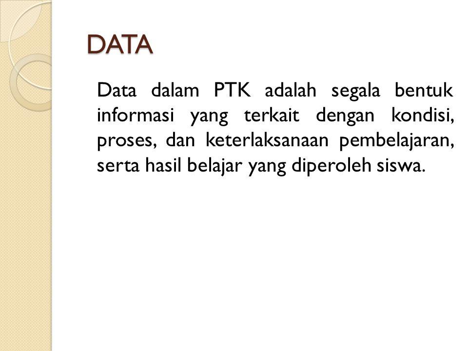 DATA DATA Data dalam PTK adalah segala bentuk informasi yang terkait dengan kondisi, proses, dan keterlaksanaan pembelajaran, serta hasil belajar yang
