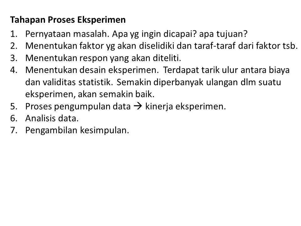 Tahapan Proses Eksperimen 1.Pernyataan masalah. Apa yg ingin dicapai.