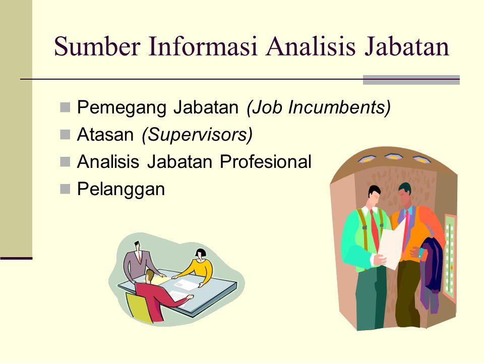 Sumber Informasi Analisis Jabatan Pemegang Jabatan (Job Incumbents) Atasan (Supervisors) Analisis Jabatan Profesional Pelanggan