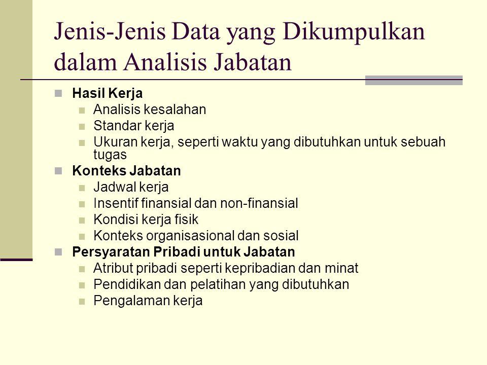Jenis-Jenis Data yang Dikumpulkan dalam Analisis Jabatan Hasil Kerja Analisis kesalahan Standar kerja Ukuran kerja, seperti waktu yang dibutuhkan untu