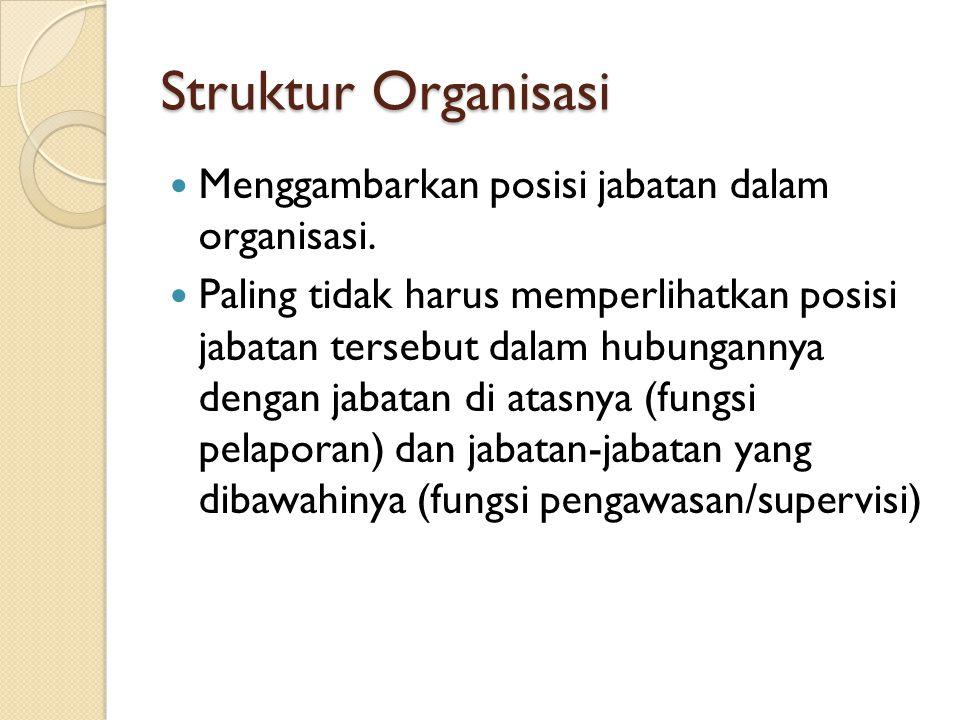 Struktur Organisasi Menggambarkan posisi jabatan dalam organisasi. Paling tidak harus memperlihatkan posisi jabatan tersebut dalam hubungannya dengan