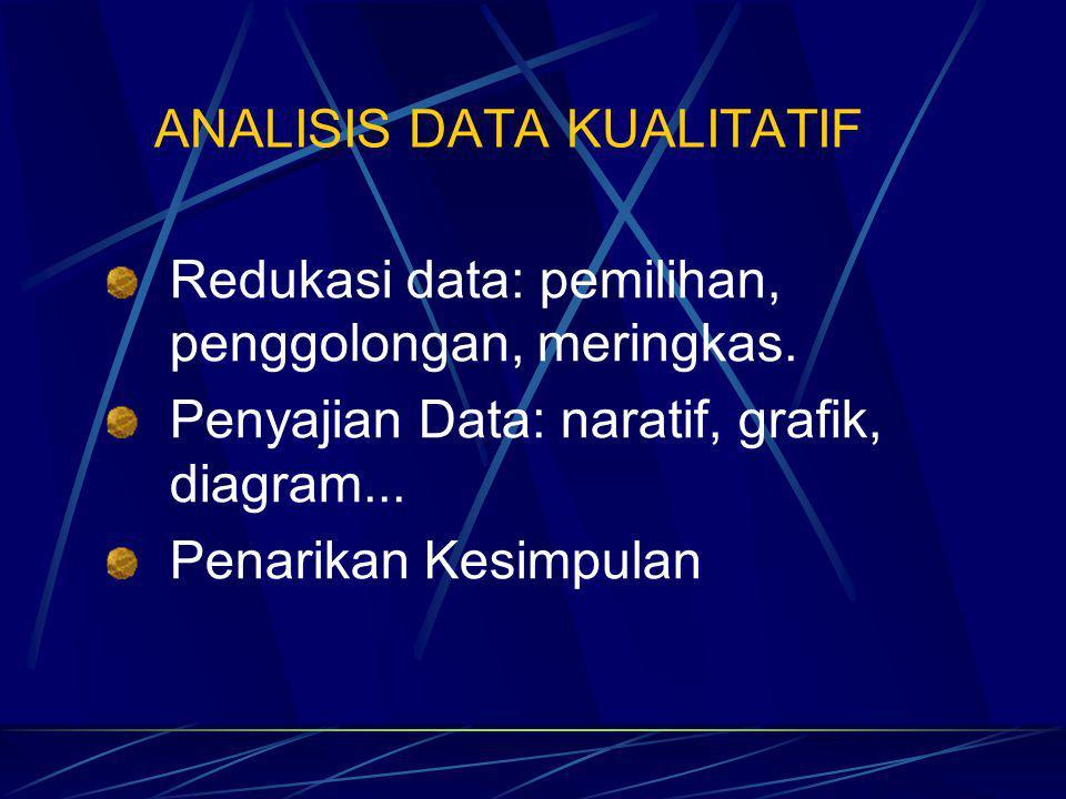 Analisis data dimulai dengan menelaah seluruh data yang tersedia dari berbagai sumber, kemudian mereduksi data, menyusun dalam satuan-satuan sesuai dengan tujuan penelitian, serta penafsiran data yang dijelaskan dalam bentuk deskripsi hasil dan pembahasan penelitian.