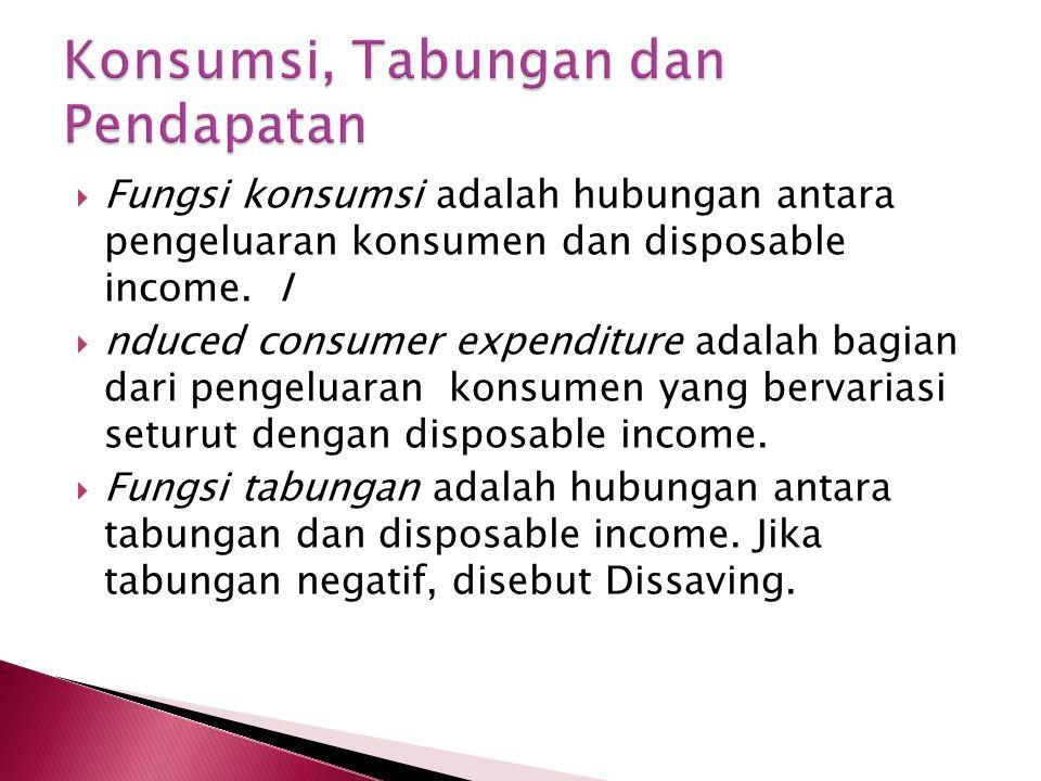  Avarrage propensity to consume adala ratio pengeluaran konsumen terhada disposable income.