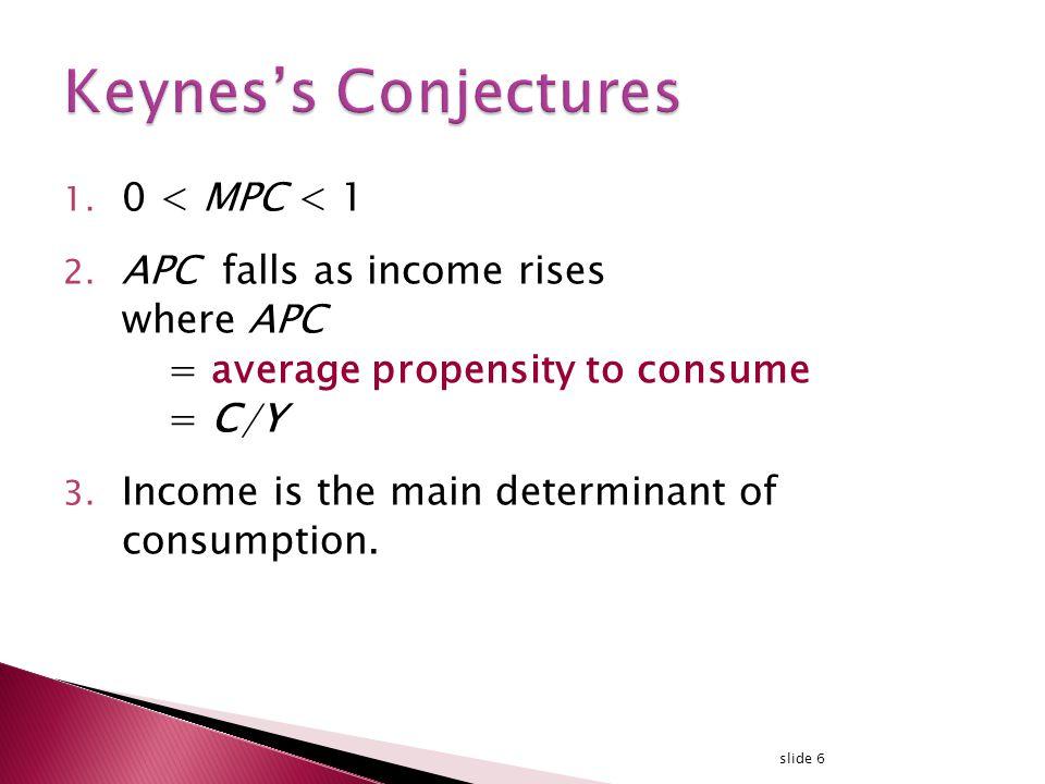 slide 6 1. 0 < MPC < 1 2.