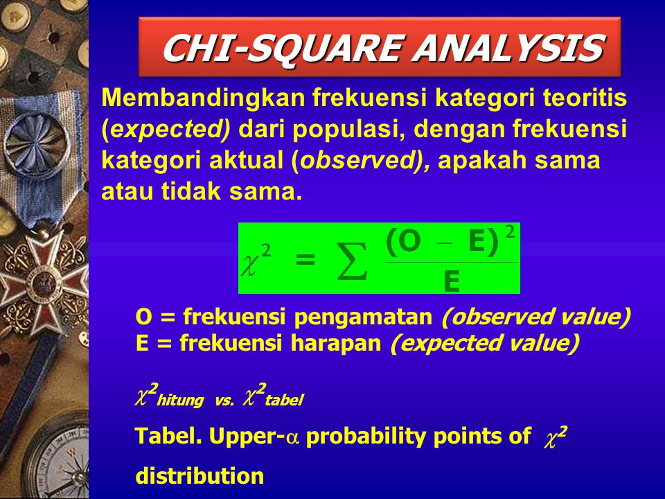CHI-SQUARE ANALYSIS O = frekuensi pengamatan (observed value) E = frekuensi harapan (expected value)  2 hitung vs.  2 tabel Tabel. Upper-  probabil
