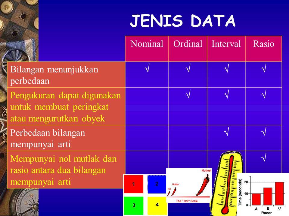 TIPE SKALA PADA EVSE Kategori (Category Scaling) Skala dari metode pengukuran dimana panelis diminta menilai intensitas stimulus tertentu dengan menetapkan suatu nilai pada skala numerik yang terbatas (9 skala tingkat kesukaan)  data ordinal / data interval