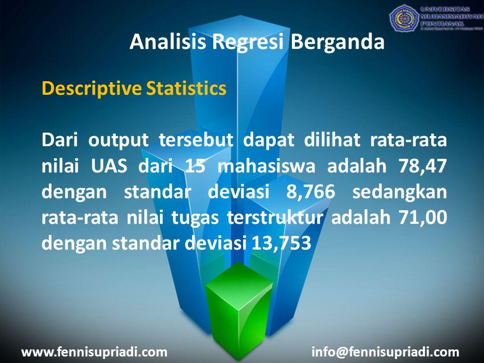 www.fennisupriadi.cominfo@fennisupriadi.com Analisis Regresi Berganda Descriptive Statistics Dari output tersebut dapat dilihat rata-rata nilai UAS dari 15 mahasiswa adalah 78,47 dengan standar deviasi 8,766 sedangkan rata-rata nilai tugas terstruktur adalah 71,00 dengan standar deviasi 13,753