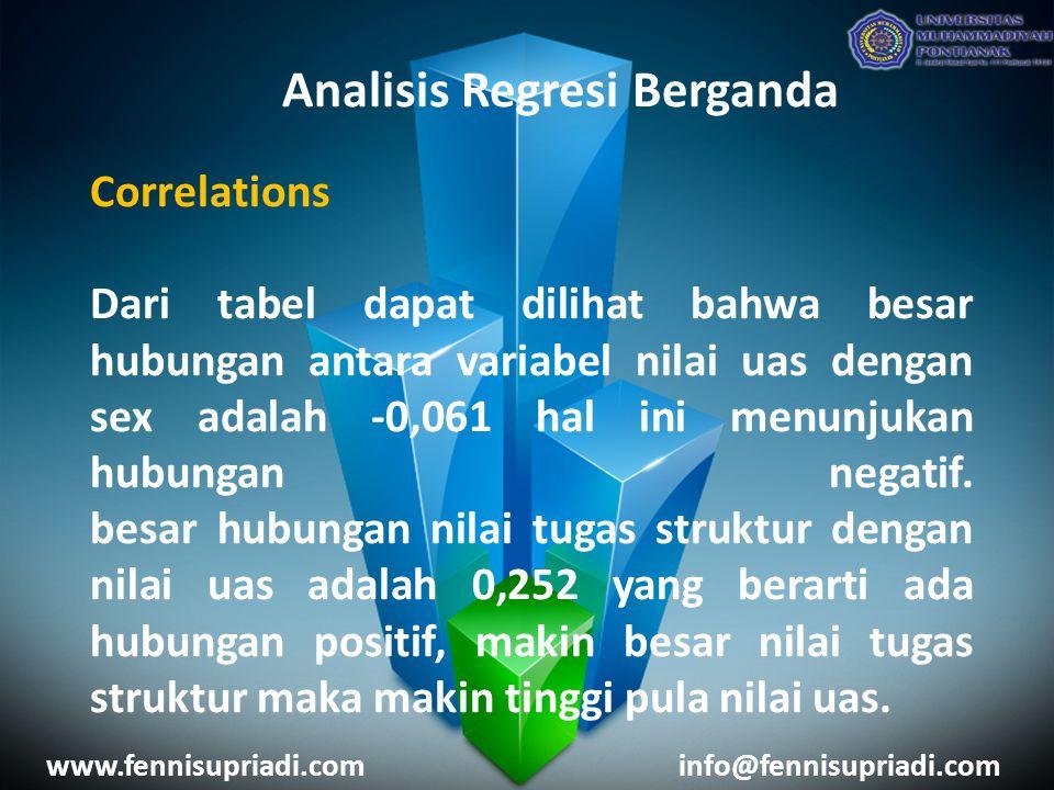www.fennisupriadi.cominfo@fennisupriadi.com Analisis Regresi Berganda Correlations Dari tabel dapat dilihat bahwa besar hubungan antara variabel nilai uas dengan sex adalah -0,061 hal ini menunjukan hubungan negatif.