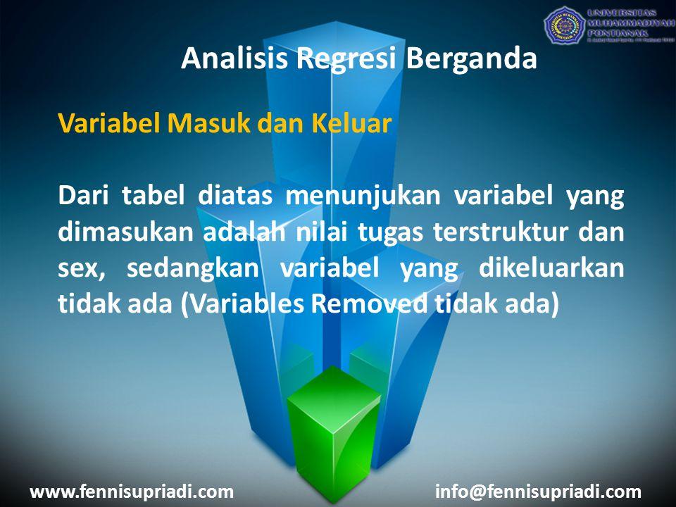 www.fennisupriadi.cominfo@fennisupriadi.com Analisis Regresi Berganda Variabel Masuk dan Keluar Dari tabel diatas menunjukan variabel yang dimasukan a