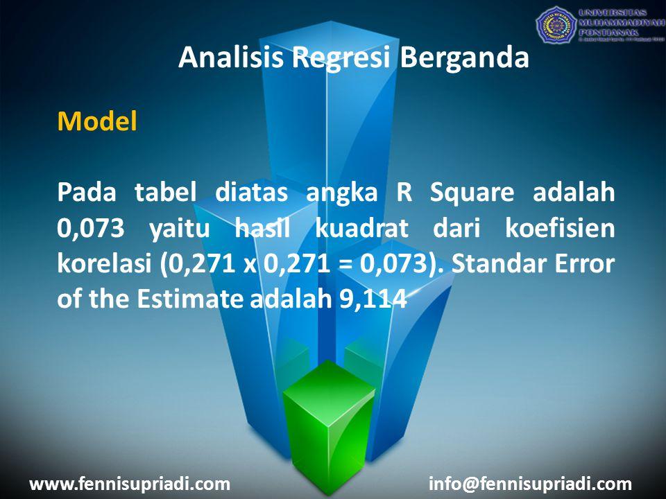 www.fennisupriadi.cominfo@fennisupriadi.com Analisis Regresi Berganda Model Pada tabel diatas angka R Square adalah 0,073 yaitu hasil kuadrat dari koefisien korelasi (0,271 x 0,271 = 0,073).