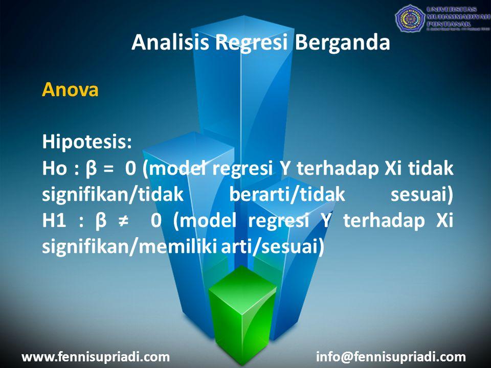 www.fennisupriadi.cominfo@fennisupriadi.com Analisis Regresi Berganda Anova Hipotesis: Ho : β = 0 (model regresi Y terhadap Xi tidak signifikan/tidak berarti/tidak sesuai) H1 : β ≠ 0 (model regresi Y terhadap Xi signifikan/memiliki arti/sesuai)