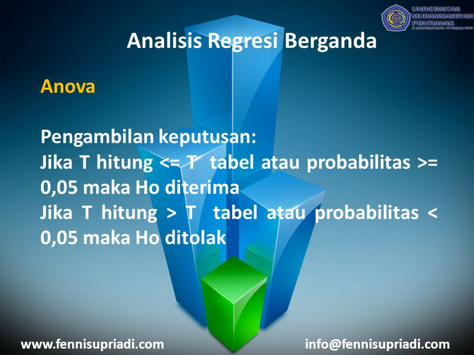 www.fennisupriadi.cominfo@fennisupriadi.com Analisis Regresi Berganda Anova Pengambilan keputusan: Jika T hitung = 0,05 maka Ho diterima Jika T hitung > T tabel atau probabilitas < 0,05 maka Ho ditolak