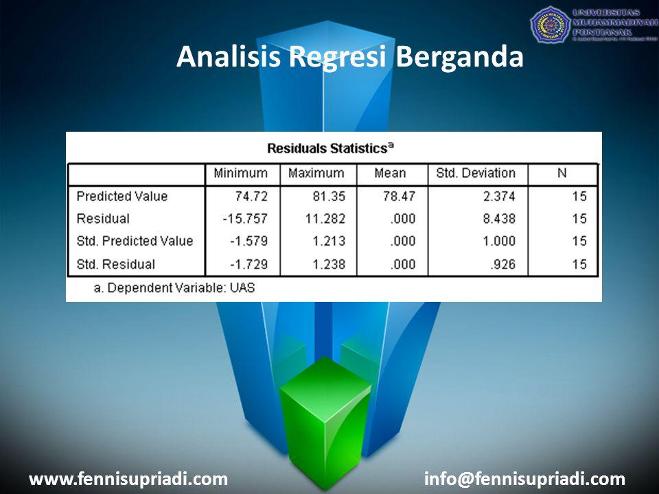 www.fennisupriadi.cominfo@fennisupriadi.com Analisis Regresi Berganda