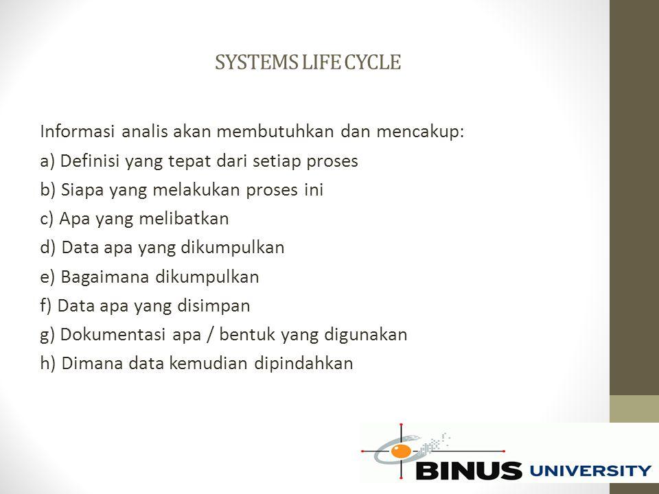 SYSTEMS LIFE CYCLE Informasi analis akan membutuhkan dan mencakup: a) Definisi yang tepat dari setiap proses b) Siapa yang melakukan proses ini c) Apa