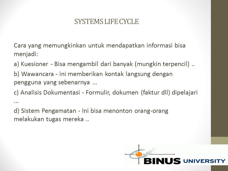 SYSTEMS LIFE CYCLE Cara yang memungkinkan untuk mendapatkan informasi bisa menjadi: a) Kuesioner - Bisa mengambil dari banyak (mungkin terpencil).. b)