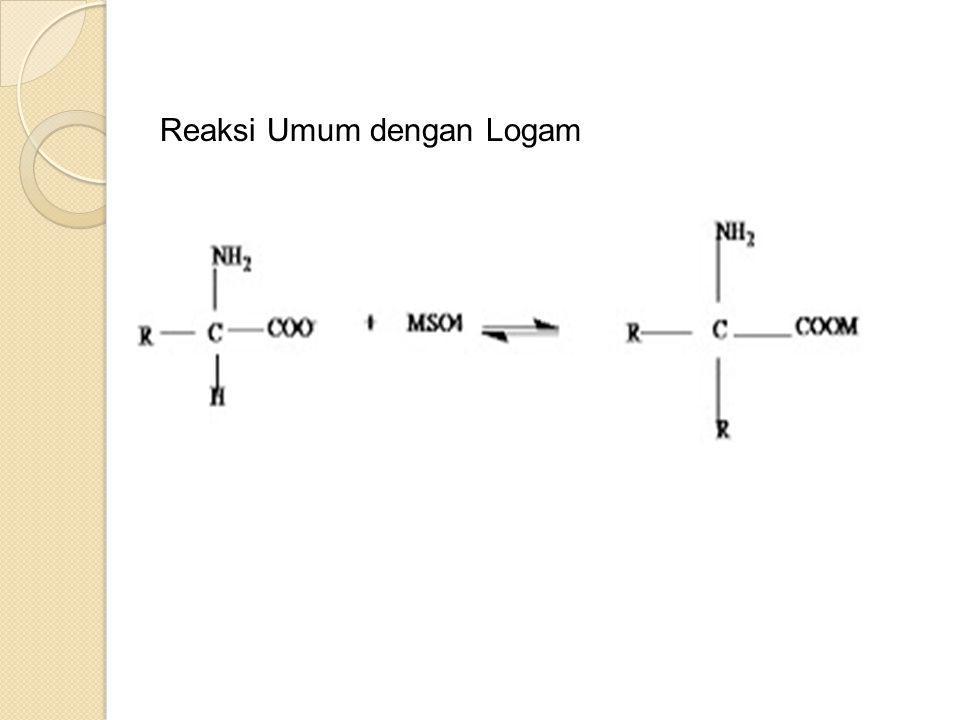 Reaksi Umum dengan Logam