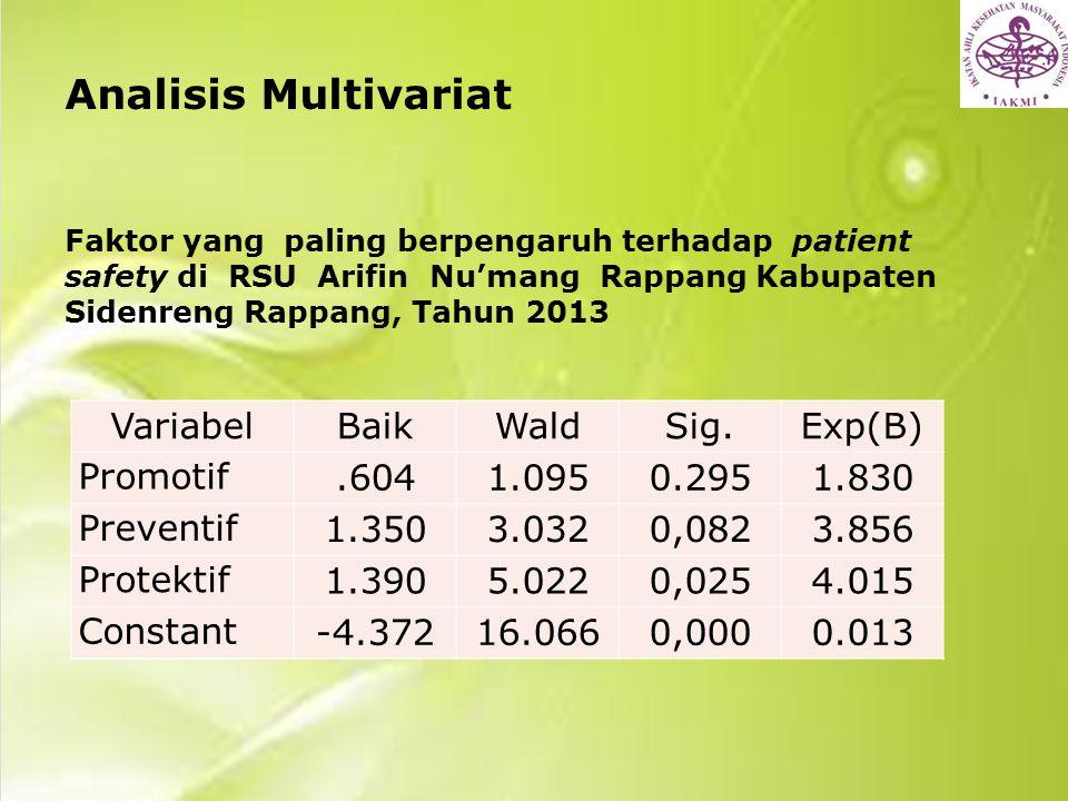 Analisis Multivariat Faktor yang paling berpengaruh terhadap patient safety di RSU Arifin Nu'mang Rappang Kabupaten Sidenreng Rappang, Tahun 2013 Vari