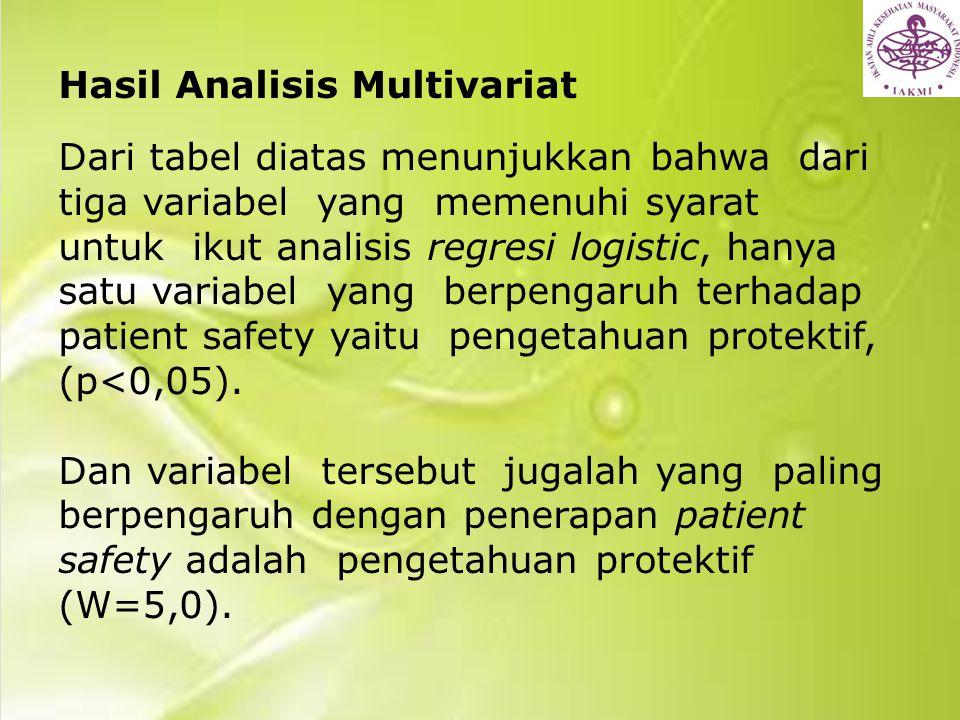 Hasil Analisis Multivariat Dari tabel diatas menunjukkan bahwa dari tiga variabel yang memenuhi syarat untuk ikut analisis regresi logistic, hanya sat