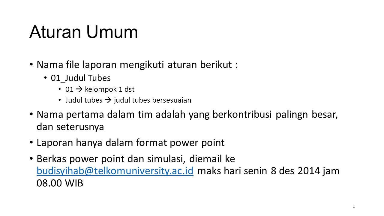 Aturan Umum Nama file laporan mengikuti aturan berikut : 01_Judul Tubes 01  kelompok 1 dst Judul tubes  judul tubes bersesuaian Nama pertama dalam t