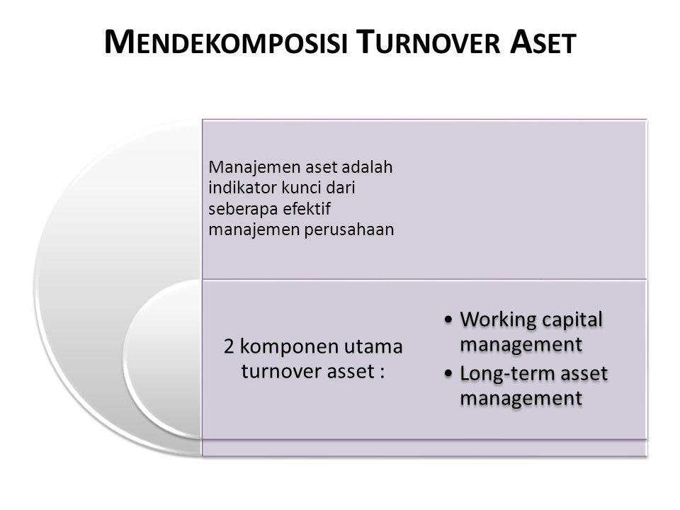 M ENDEKOMPOSISI T URNOVER A SET Manajemen aset adalah indikator kunci dari seberapa efektif manajemen perusahaan 2 komponen utama turnover asset : Working capital management Long-term asset management
