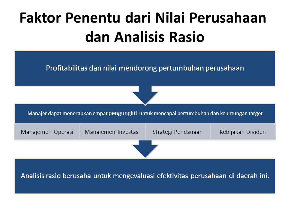 Faktor Penentu dari Nilai Perusahaan dan Analisis Rasio Analisis rasio berusaha untuk mengevaluasi efektivitas perusahaan di daerah ini.
