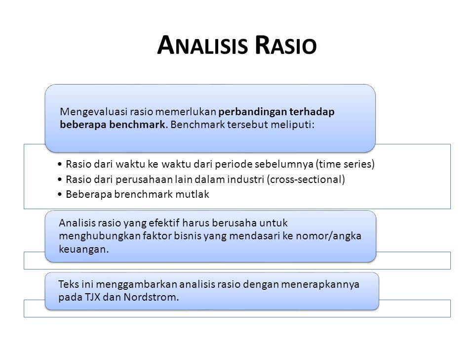 A NALISIS R ASIO Rasio dari waktu ke waktu dari periode sebelumnya (time series) Rasio dari perusahaan lain dalam industri (cross-sectional) Beberapa brenchmark mutlak Mengevaluasi rasio memerlukan perbandingan terhadap beberapa benchmark.