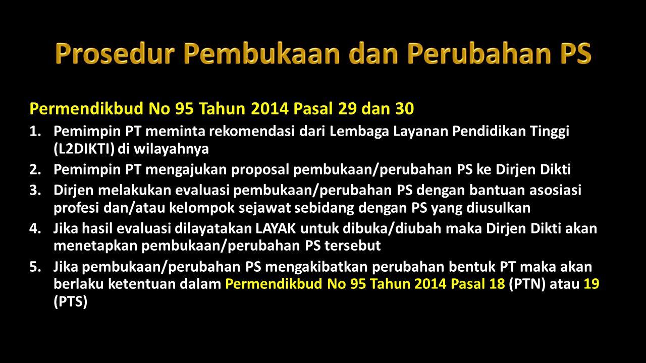 Permendikbud No 95 Tahun 2014 Pasal 29 dan 30 1.Pemimpin PT meminta rekomendasi dari Lembaga Layanan Pendidikan Tinggi (L2DIKTI) di wilayahnya 2.Pemim