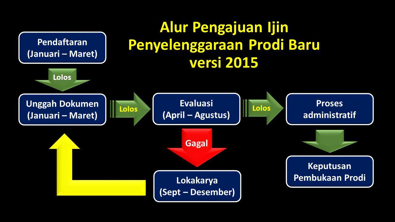 7.1 Sistem Penjaminan Mutu Internal 1.Uraikan Sistim Penjaminan Mutu (SPMI-PT) yang dapat menjamin terselenggaranya proses pembelajaran pada Program studi yang diusulkan sehingga dapat dicapai Capaian Pembelajaran (Learning Outcomes) yang telah ditetapkan 2.Jelaskan dan gambarkan dalam bentuk bagan struktur organisasi unit pengawasan dan penjaminan mutu internal (lembaga/unit kerja, personil, ruang lingkup tugas, prosedur kerja dsb) 3.Jelaskan Manual Mutu yang mencakup informasi tentang kebijakan, pernyataan, unit pelaksana, standar, prosedur, SOP, formulir, dan pentahapan sasaran mutu perguruan tinggi yang sesuai dengan standar nasional pendidikan tinggi (Peraturan Menteri Pendidikan dan Kebudayaan Nomor 49 Tahun 2014 dan Surat Edaran Direktur Jendral Pendidikan Tinggi Nomor 152/ET/2012).