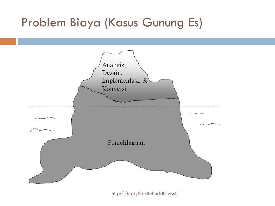 Problem Biaya (Kasus Gunung Es) http://hadylie-stiebuddhi.vv.si/