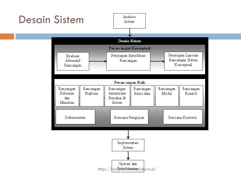 Desain Sistem http://hadylie-stiebuddhi.vv.si/